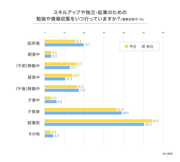 記事38_グラフ_2