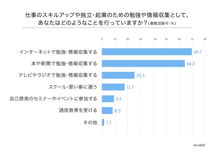 記事38_グラフ_1