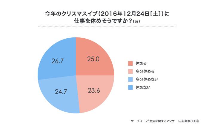 %e8%a8%98%e4%ba%8b145_4