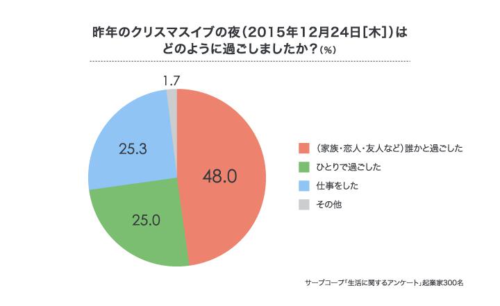 %e8%a8%98%e4%ba%8b145_2