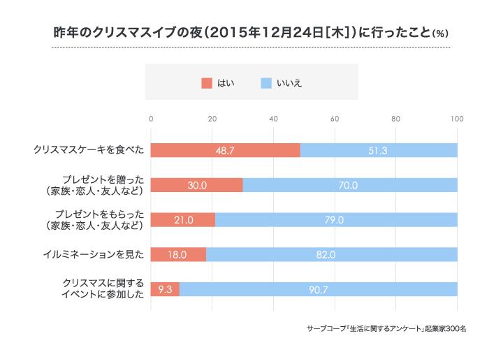 %e8%a8%98%e4%ba%8b145_3