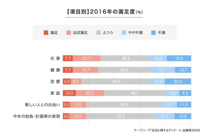 %e8%a8%98%e4%ba%8b169_3
